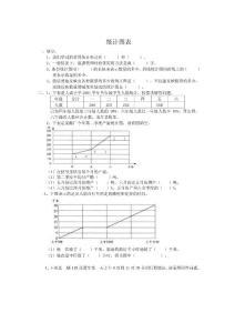 小学六年级数学课后辅导练习题集锦(统计图表部分辅导题