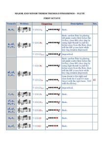 TREMOLO FINGERINGS - 1ST OCTAVE - FLUTE 长笛