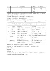 SPE08039 50mg藻酸双酯钠..