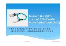 Teralux 40G QSFP+to 4x 10G SFP+ Fan-Out AOC
