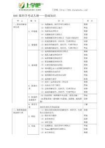 [资料]2010年度卫生专业技巧资格测验眼科学(中级)测验纲目