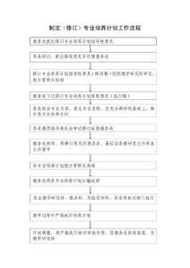 制定(修订)专业培养计划工作流程