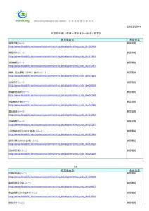 中文写作网上教材一览表