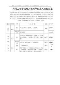 2015年河南工程学院简章