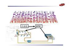 发动机燃油供给系统的检测与诊断