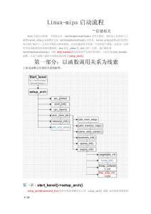 linux_mips启动流程_存储相关