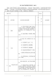2010年房地产估价师《案例与分析》重点预习(1)