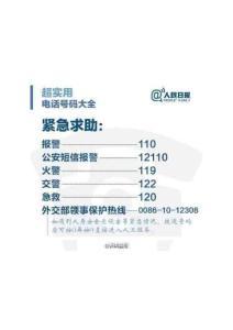 中国旅游生活必备80个电话号码防止侵害受骗伤害