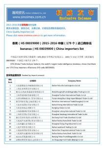香蕉(hs 08039000)2015-2016中国(179个)进口商排名
