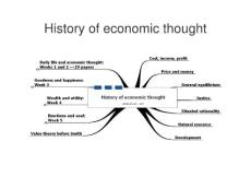 Histort of economic thought