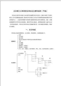 兰州理工大学研究生学位论文撰写规范_图文