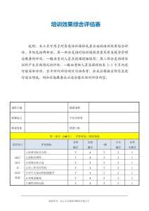 培训效果综合评估表 .doc
