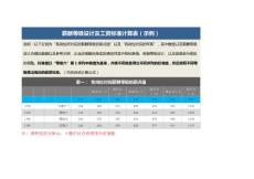 薪酬等级设计及工资标准计算表(示例).doc