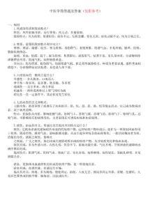 中医学简答题及答案