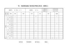 导、地线展放施工检查及评级记录(线线1)