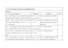 天津市环保系统行政处分自在裁量权细化看法__上彀