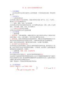 创业者财税通02章