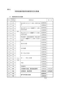 [复习]特种设备检验检测核准项目分类表-PD5