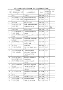 2016-2017年Medline收录的医学中文期刊