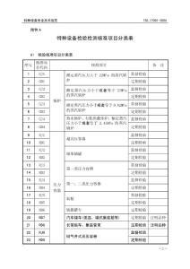 特种设备检验检测核准项目分类表-PD5