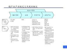 【经管励志】远卓-锡行业研究报告