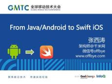 From Java_Android to Swift iOS