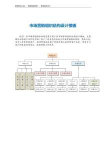 客户型市场营销组织结构设计模板