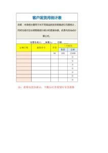 客户发货月统计表