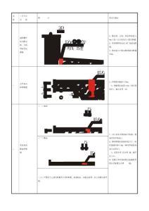 建筑节点做法(质量通病图集)