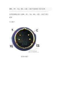 HDMI、DVI、VGA、RGB、分量、S端子)高清接口图片说明