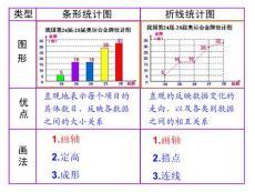 浙教版七年级数学上学期第六章数据与图表6.4扇形统计图课件