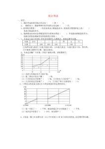 六年级数学下册:期末总复习题—统计图表人教新课标版