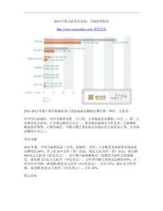 中国大陆艺术市场,书画位居榜首