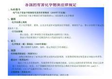 各国的有害化学物质法律规定.pdf