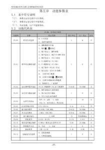 安达变频器VCD-1000功能参数表