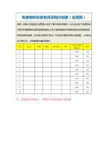 各类物料年度各月采购计划表(含预算)