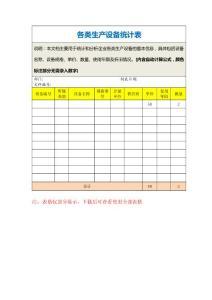 各类生产设备统计表