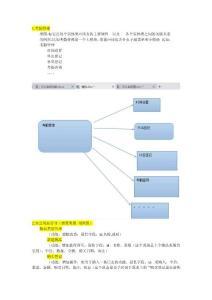 办公系统图