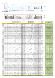 福利彩票(36选7)历年开奖记录、数据频率