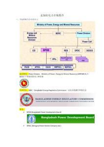 孟加拉电力市场简介