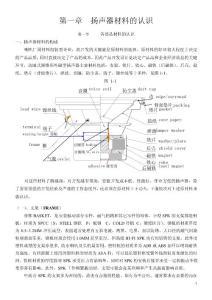 扬声器设计手册_