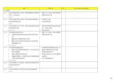 【经营企划】Interal audit_Checklist-C1.ppt