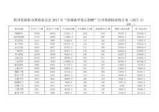 四川省简阳市教育基金会2017年济困助学爱心捐赠公开募