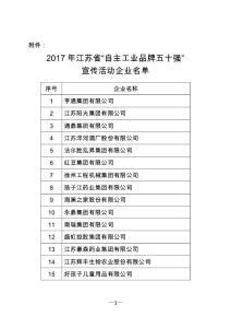 """2017年江苏省""""自主工业品.."""