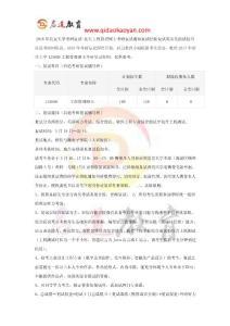 2018年北京大學考研復試-北大工程管理碩士考研復試通知復試經驗復試英語及面試技巧