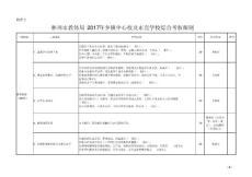 2017年综合考核文件附件2