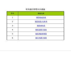 华为项目管理10大模板Excel版(推荐下载)