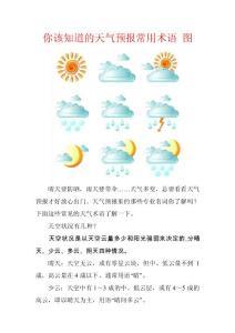 你该知道的天气预报常用术..