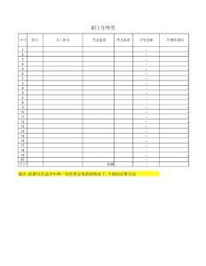 培训专题-【年终总结】年终奖金计算模版(含个人所得税计算公式).docx
