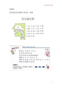 英语音标标准发音规则及口型舌位一览表